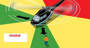 Safety guidelines for access to helicopter